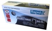 Скобы Rapid 66/8+ (5000 шт)